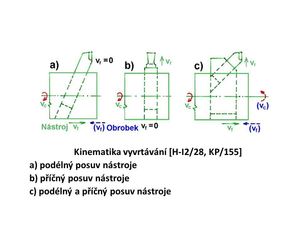Kinematika vyvrtávání [H-I2/28, KP/155] a) podélný posuv nástroje b) příčný posuv nástroje c) podélný a příčný posuv nástroje